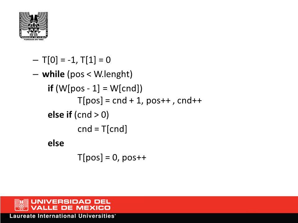 T[0] = -1, T[1] = 0 while (pos < W.lenght) if (W[pos - 1] = W[cnd]) T[pos] = cnd + 1, pos++ , cnd++